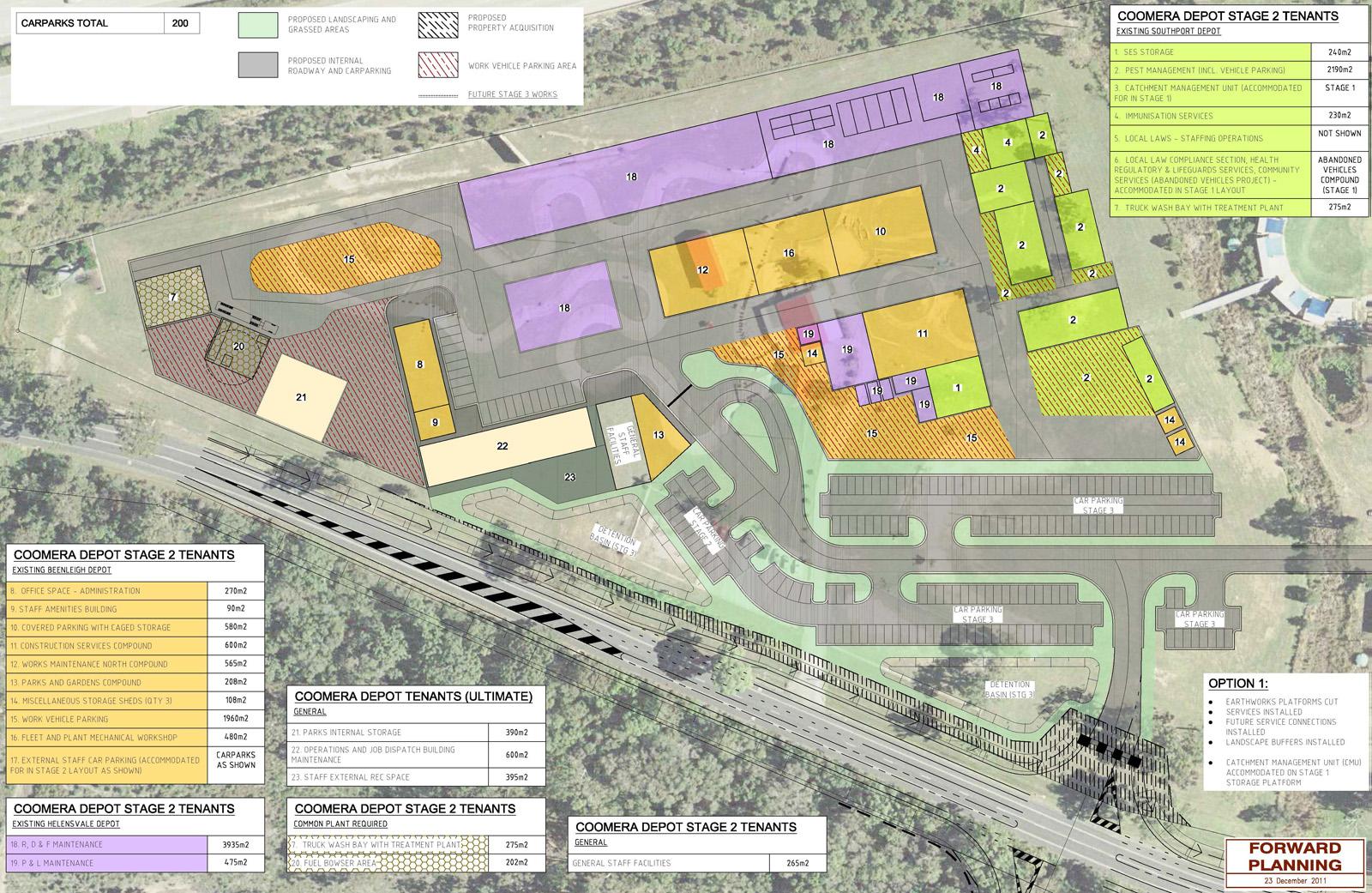 Coomera Depot Development